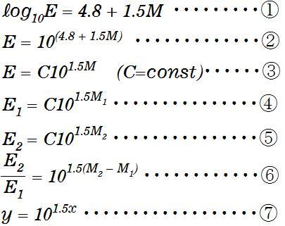 計算 マグニチュード